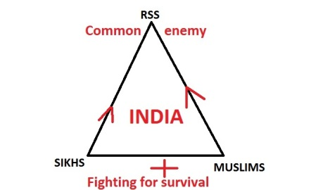RSS - the common enemy